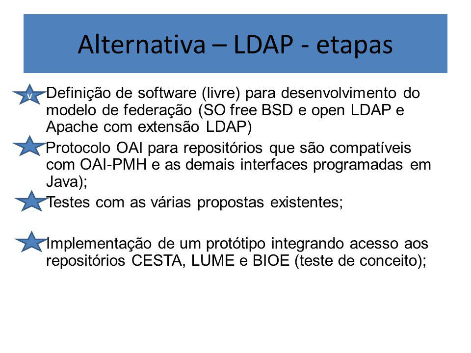 Alternativa – LDAP - etapas