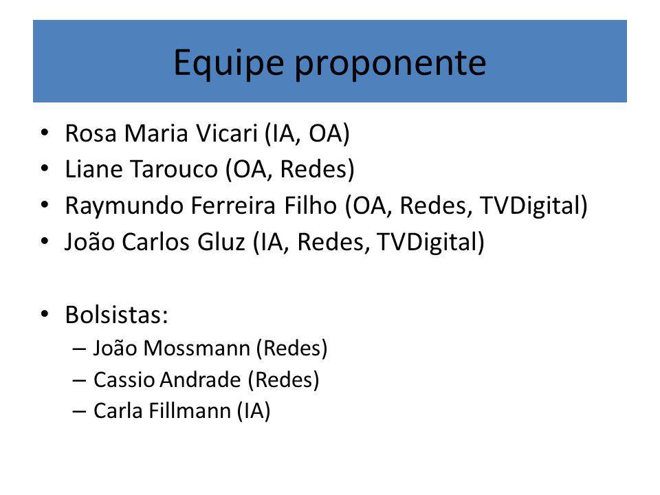 Equipe proponente Rosa Maria Vicari (IA, OA) Liane Tarouco (OA, Redes)