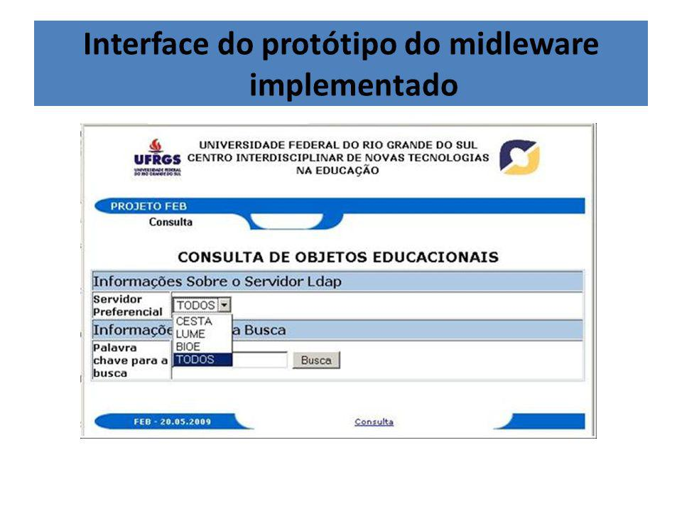 Interface do protótipo do midleware implementado