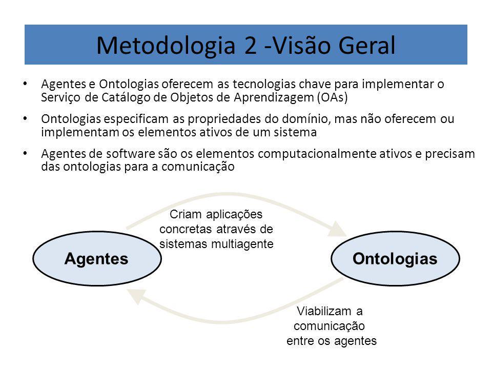 Metodologia 2 -Visão Geral
