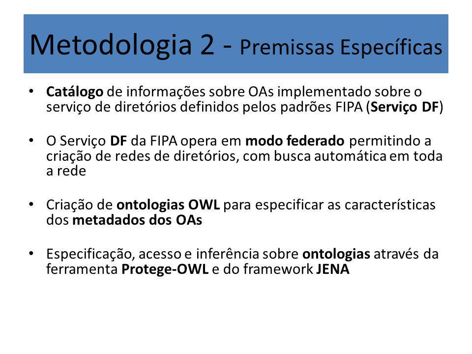 Metodologia 2 - Premissas Específicas