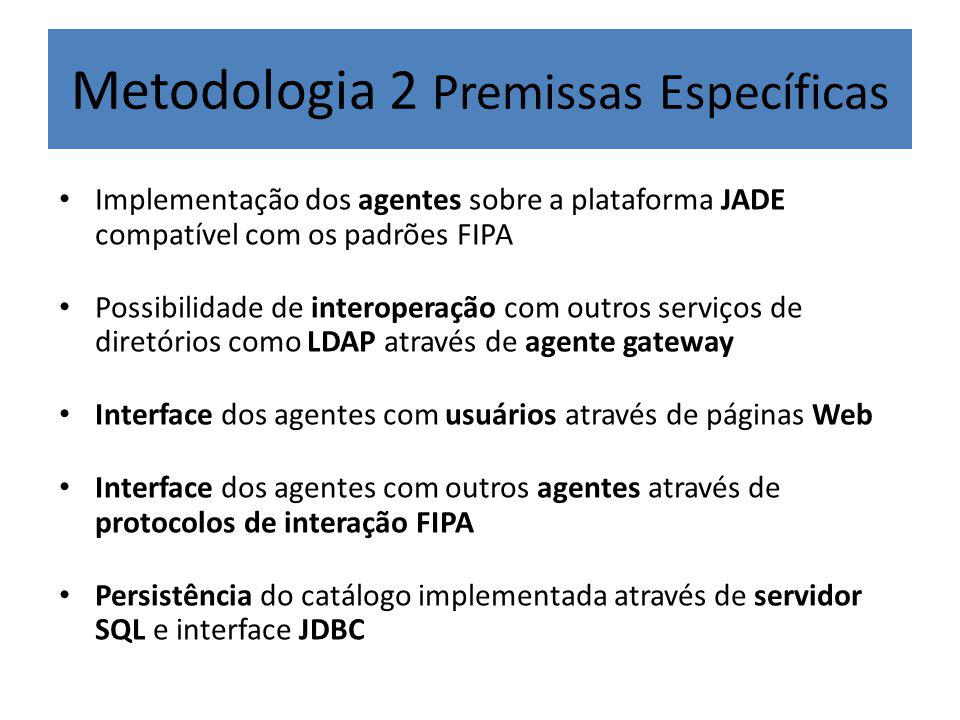 Metodologia 2 Premissas Específicas