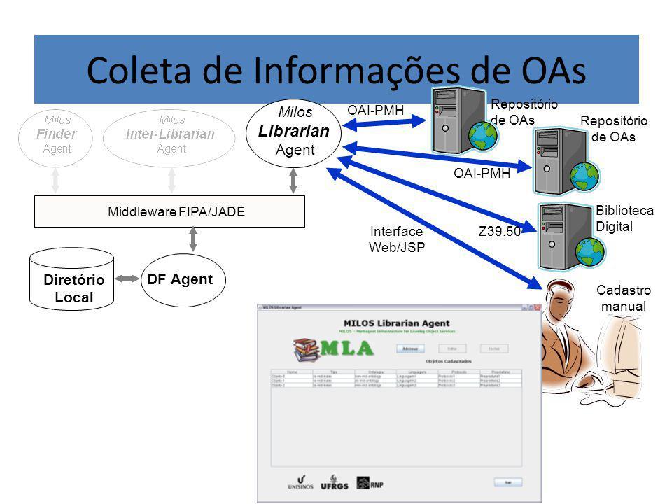 Coleta de Informações de OAs