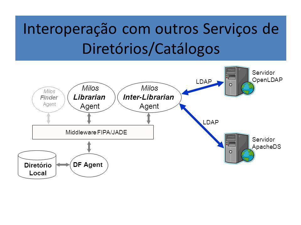 Interoperação com outros Serviços de Diretórios/Catálogos