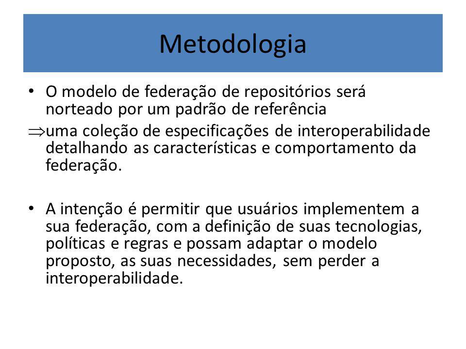 Metodologia O modelo de federação de repositórios será norteado por um padrão de referência.