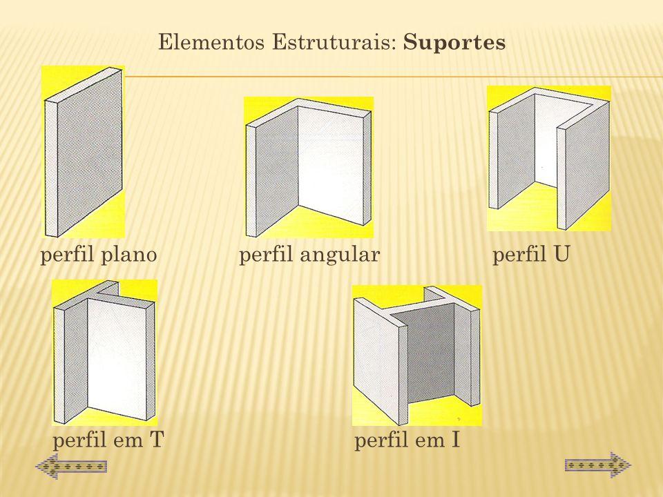 Elementos Estruturais: Suportes perfil plano perfil angular perfil U perfil em T perfil em I