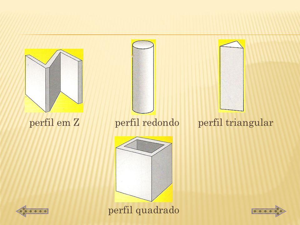 perfil em Z perfil redondo perfil triangular