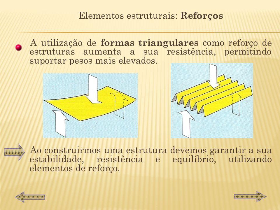 Elementos estruturais: Reforços A utilização de formas triangulares como reforço de estruturas aumenta a sua resistência, permitindo suportar pesos mais elevados.