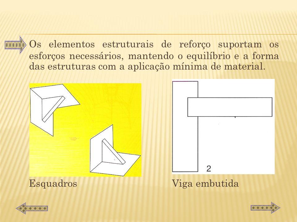 Os elementos estruturais de reforço suportam os esforços necessários, mantendo o equilíbrio e a forma das estruturas com a aplicação mínima de material.