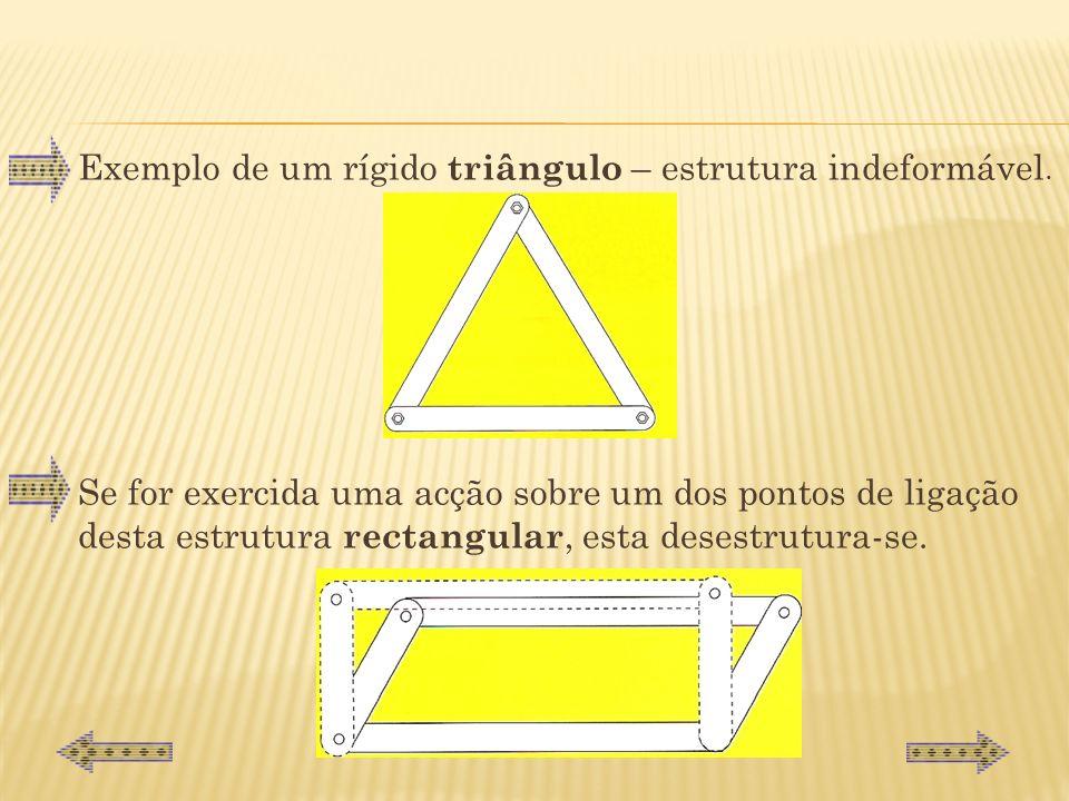 Exemplo de um rígido triângulo – estrutura indeformável