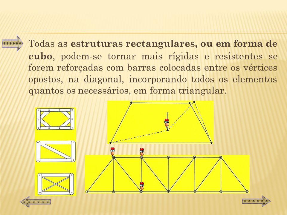 Todas as estruturas rectangulares, ou em forma de cubo, podem-se tornar mais rígidas e resistentes se forem reforçadas com barras colocadas entre os vértices opostos, na diagonal, incorporando todos os elementos quantos os necessários, em forma triangular.
