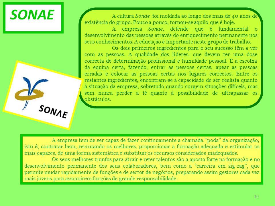 SONAE A cultura Sonae foi moldada ao longo dos mais de 40 anos de existência do grupo. Pouco a pouco, tornou-se aquilo que é hoje.