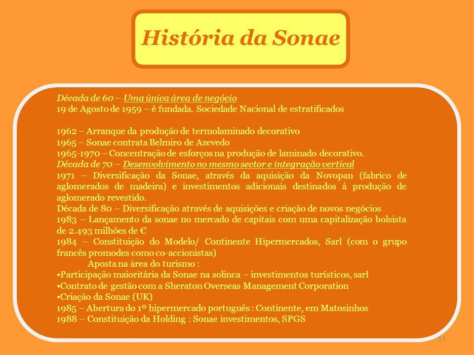História da Sonae Década de 60 – Uma única área de negócio