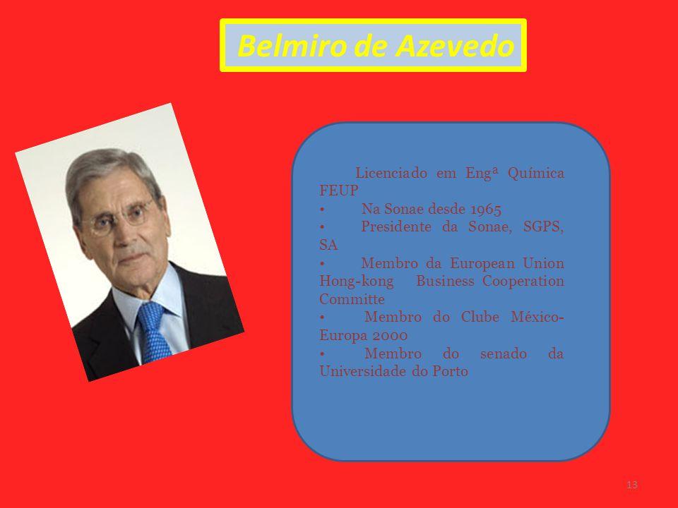 Belmiro de Azevedo Licenciado em Engª Química FEUP Na Sonae desde 1965