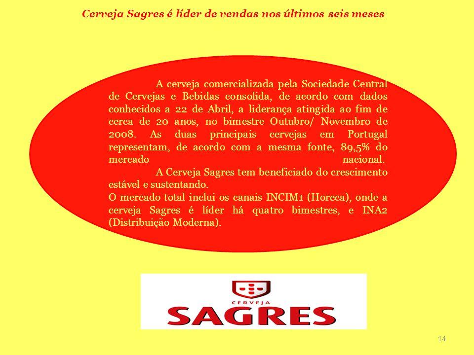 Cerveja Sagres é líder de vendas nos últimos seis meses