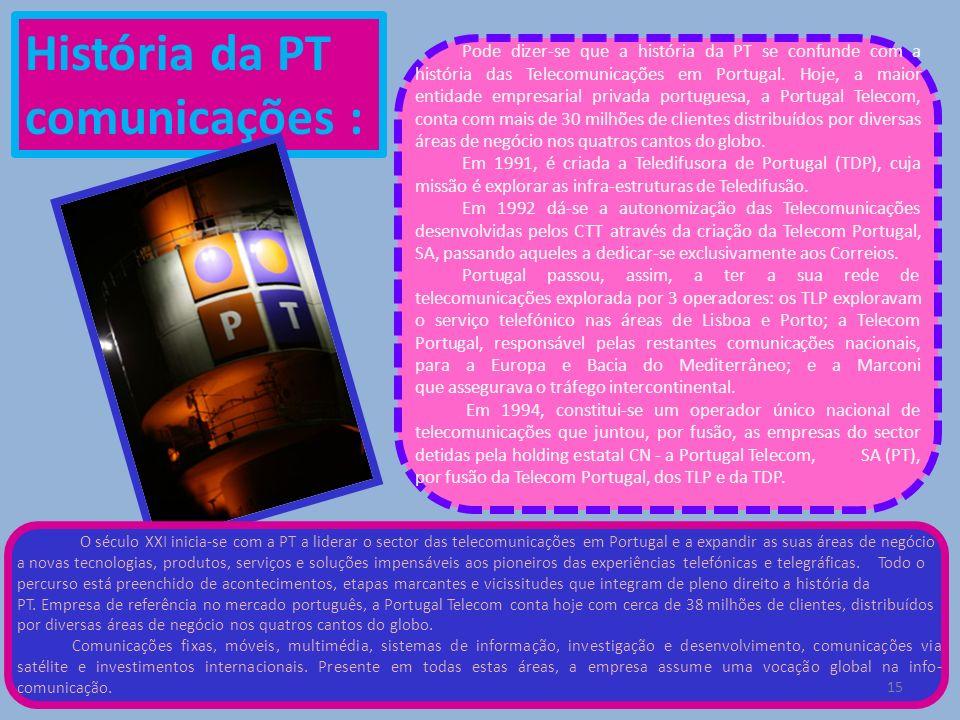 História da PT comunicações :