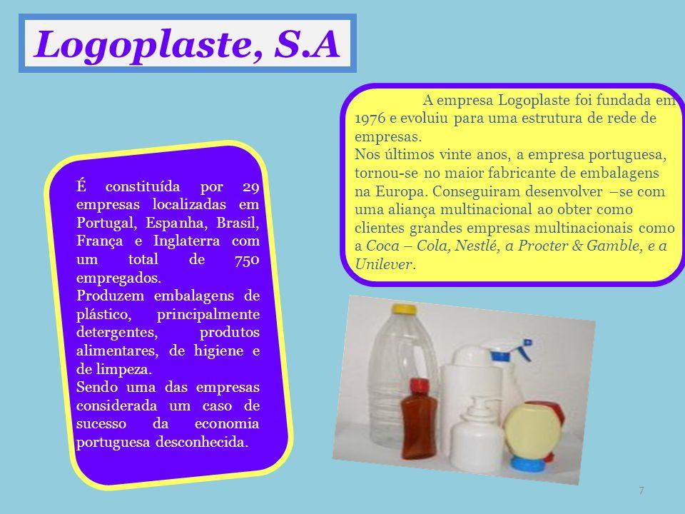 Logoplaste, S.A A empresa Logoplaste foi fundada em 1976 e evoluiu para uma estrutura de rede de empresas.