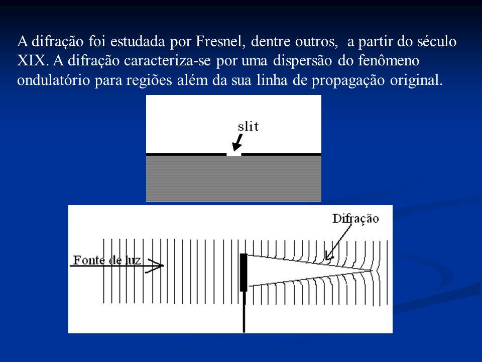 A difração foi estudada por Fresnel, dentre outros, a partir do século XIX.