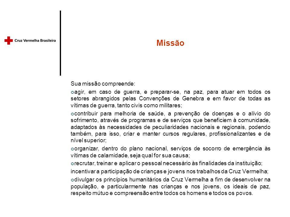 Missão Sua missão compreende: