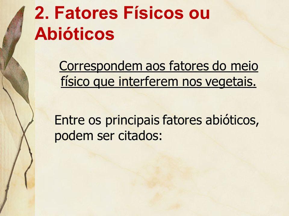 2. Fatores Físicos ou Abióticos