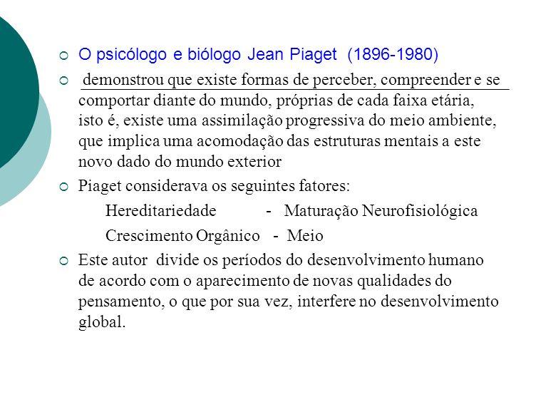 O psicólogo e biólogo Jean Piaget (1896-1980)