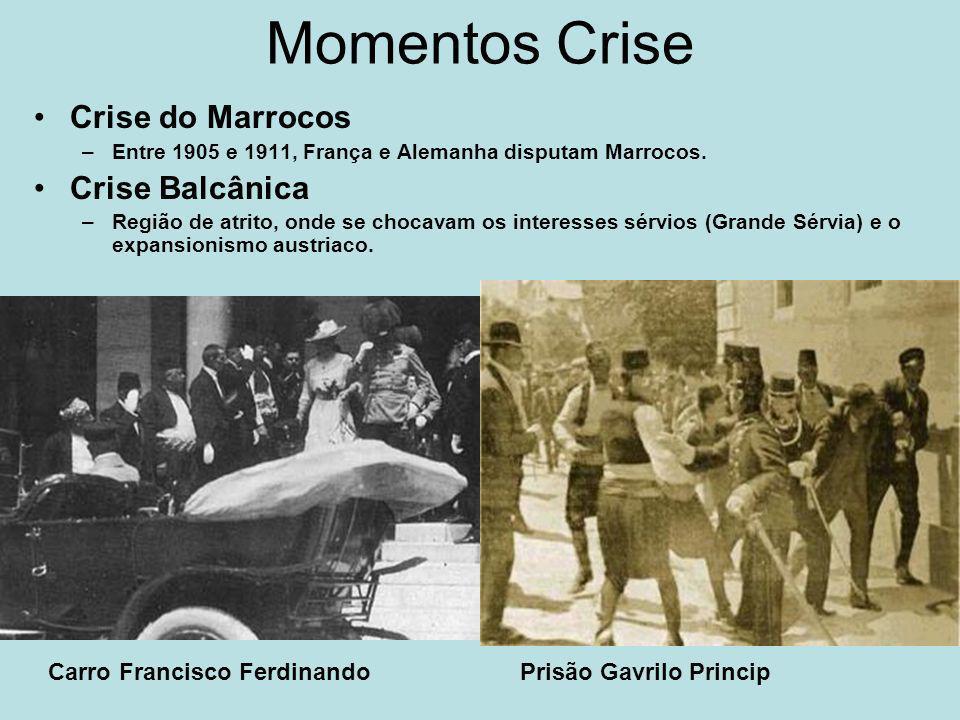 Momentos Crise Crise do Marrocos Crise Balcânica