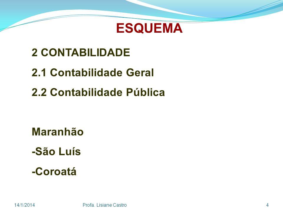 ESQUEMA 2 CONTABILIDADE 2.1 Contabilidade Geral