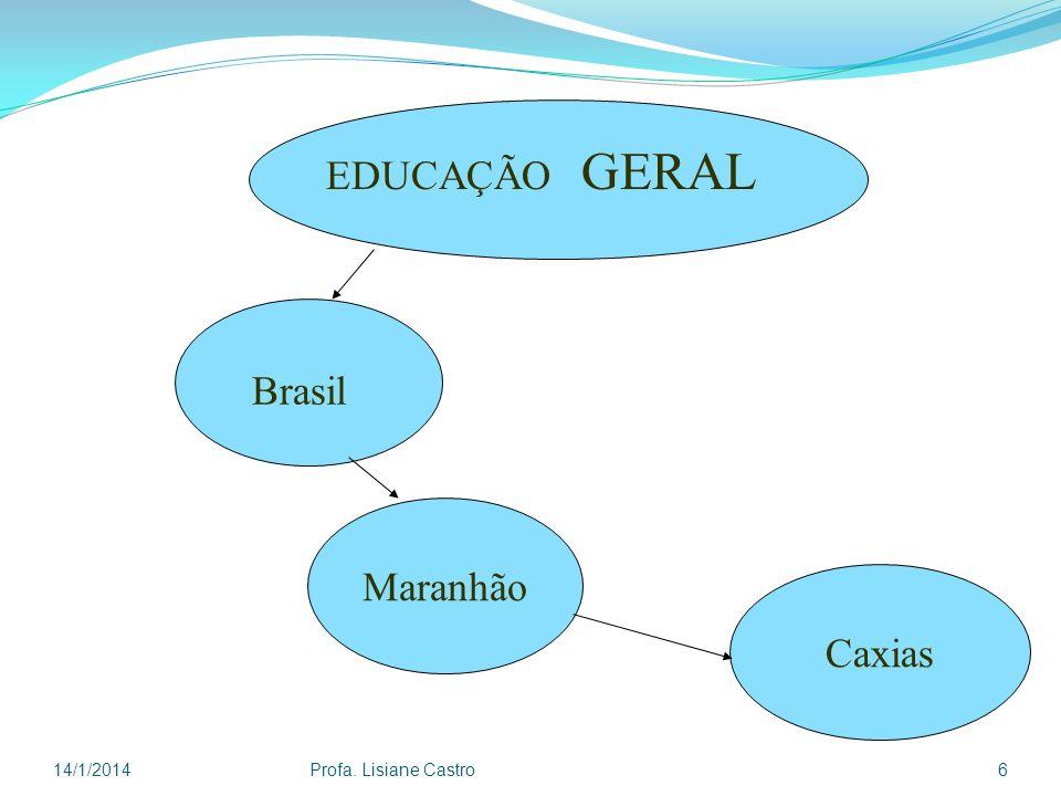 EDUCAÇÃO GERAL Brasil Maranhão Caxias 25/03/2017 Profa. Lisiane Castro