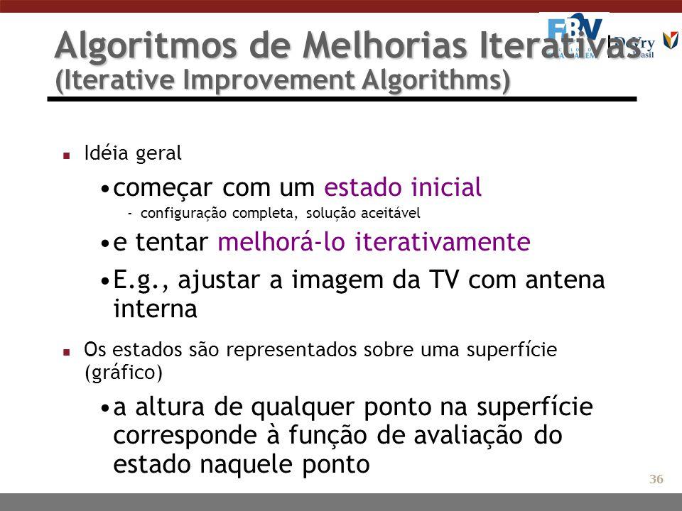 Algoritmos de Melhorias Iterativas (Iterative Improvement Algorithms)