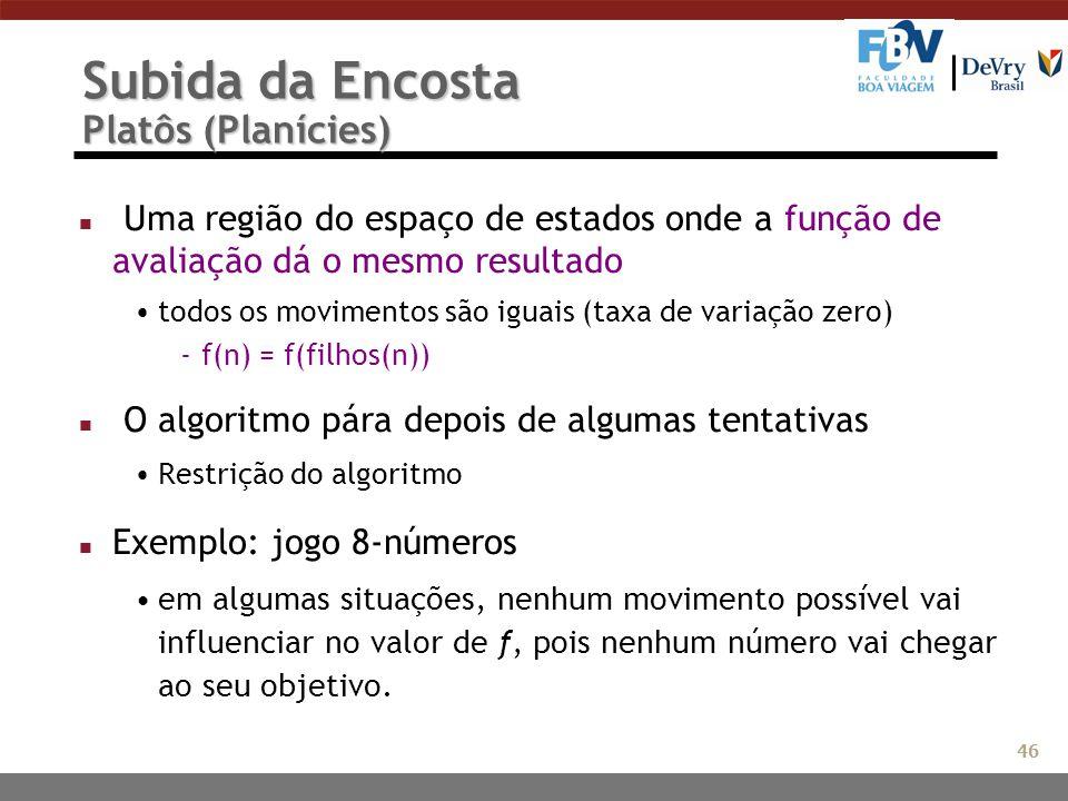 Subida da Encosta Platôs (Planícies)