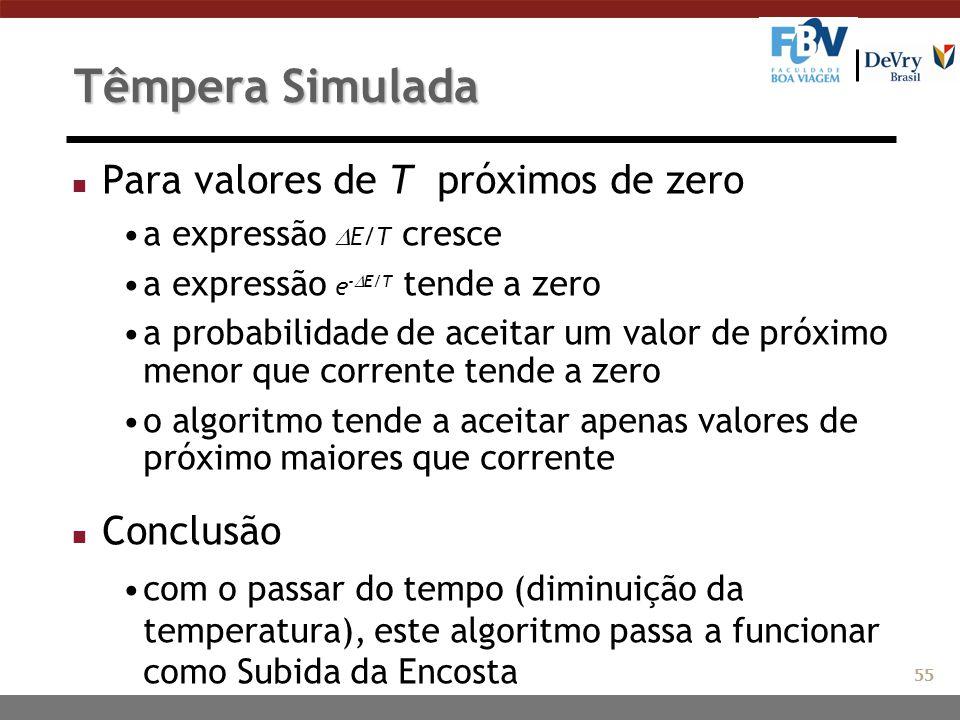 Têmpera Simulada Para valores de T próximos de zero Conclusão