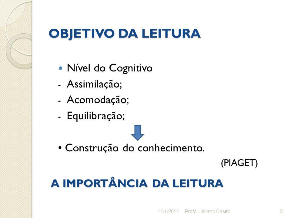 OBJETIVO DA LEITURA Nível do Cognitivo Assimilação; Acomodação;