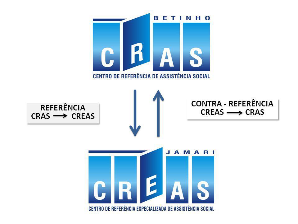CONTRA - REFERÊNCIA CREAS CRAS REFERÊNCIA CRAS CREAS