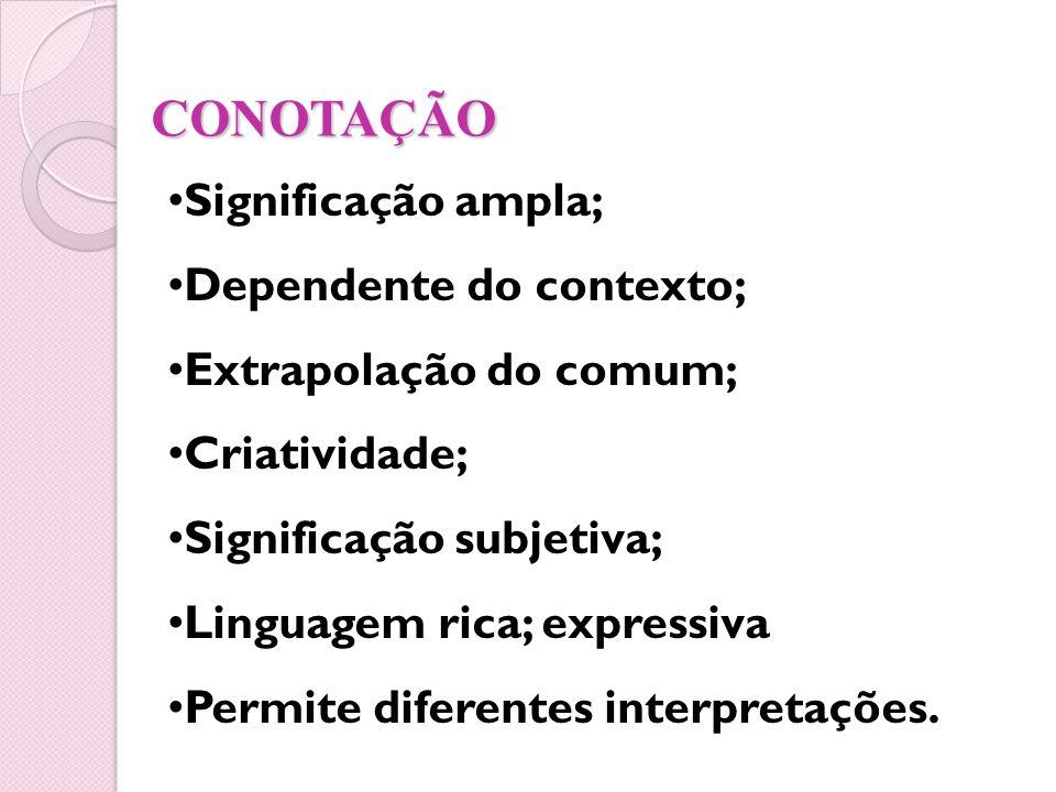 CONOTAÇÃO Significação ampla; Dependente do contexto;
