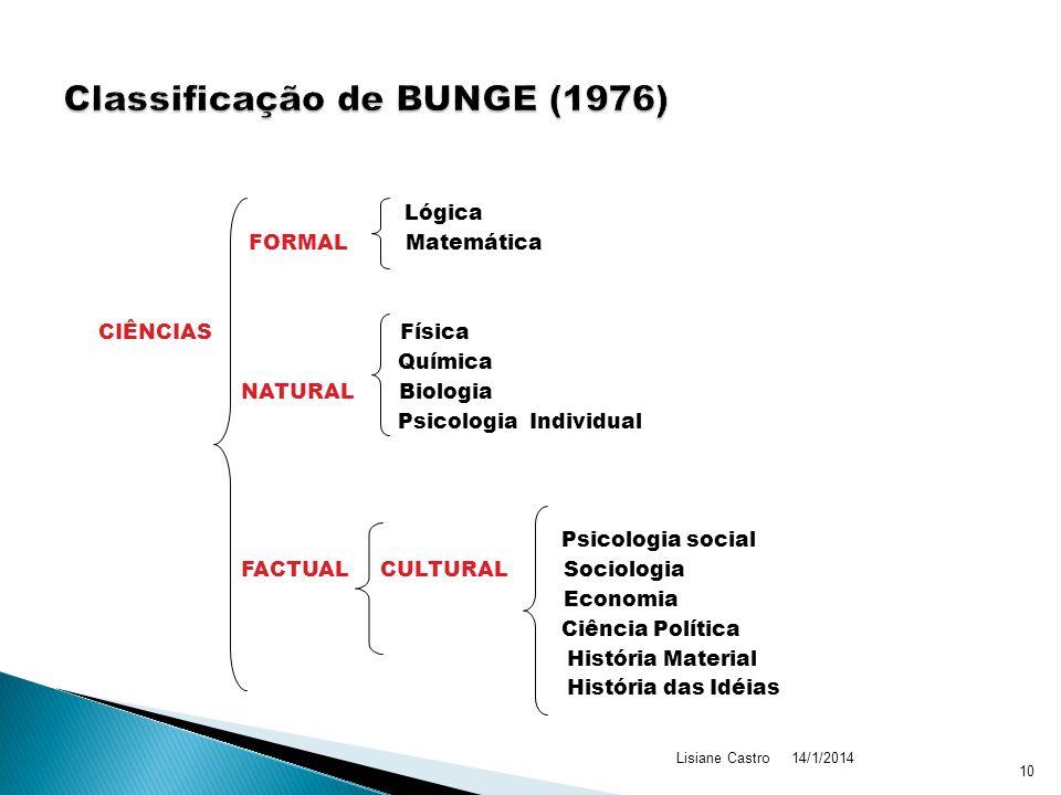 Classificação de BUNGE (1976)