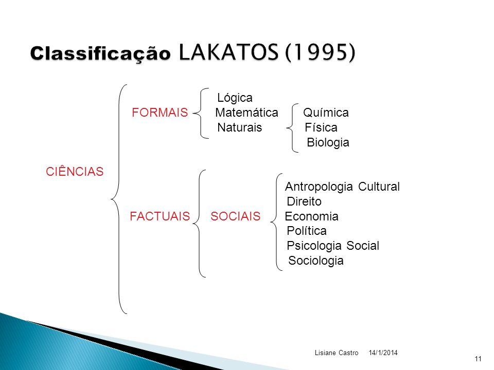 Classificação LAKATOS (1995)