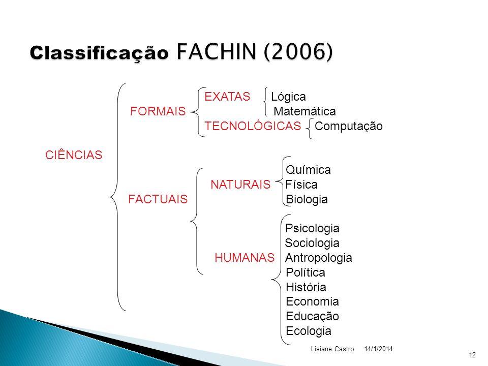 Classificação FACHIN (2006)
