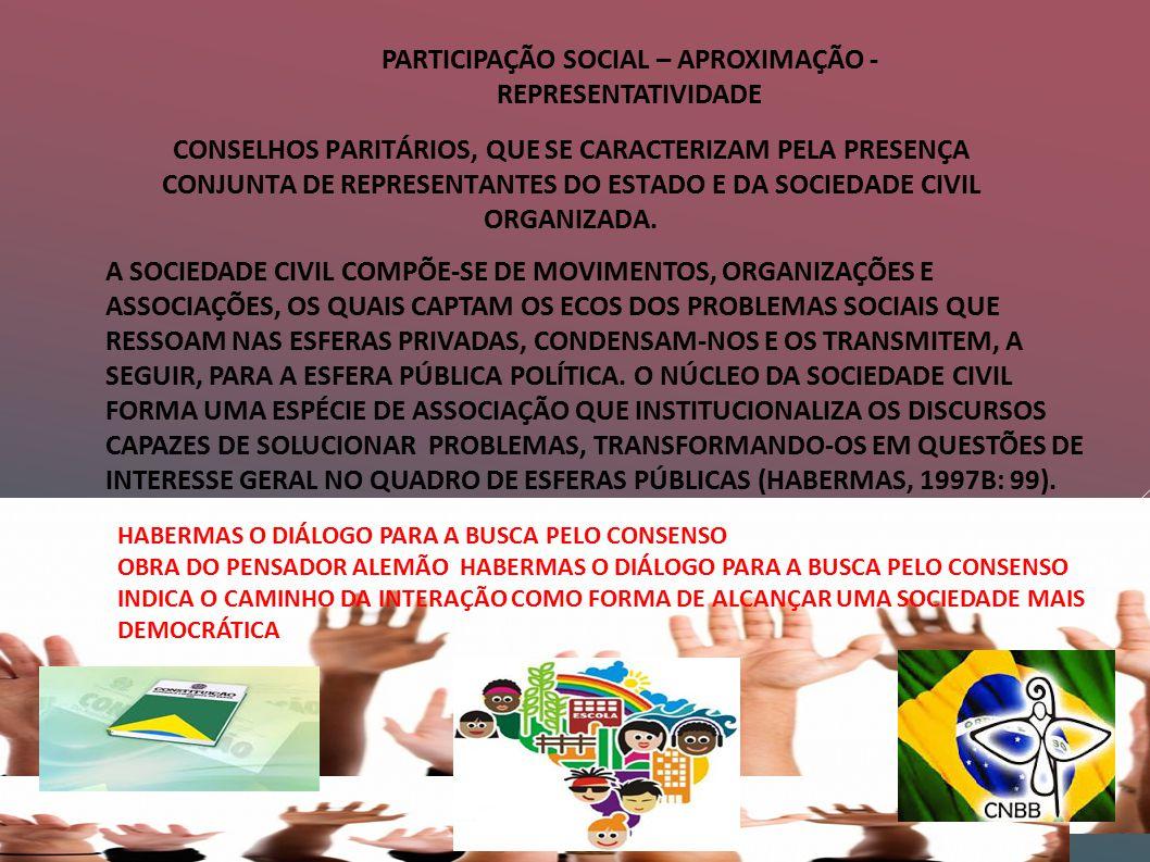 PARTICIPAÇÃO SOCIAL – APROXIMAÇÃO - REPRESENTATIVIDADE