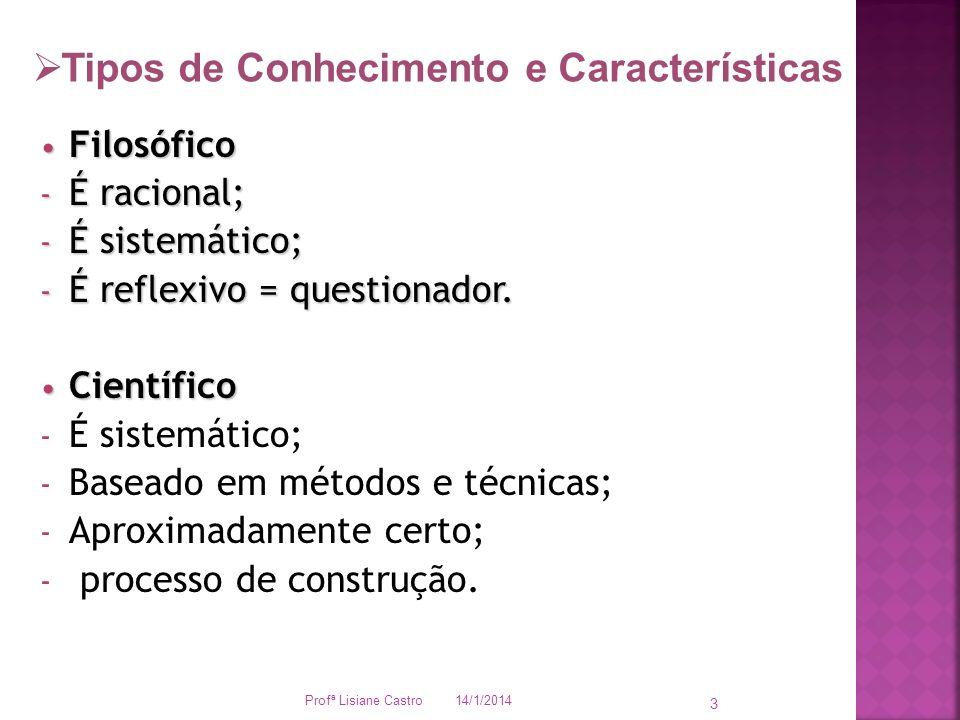 Tipos de Conhecimento e Características