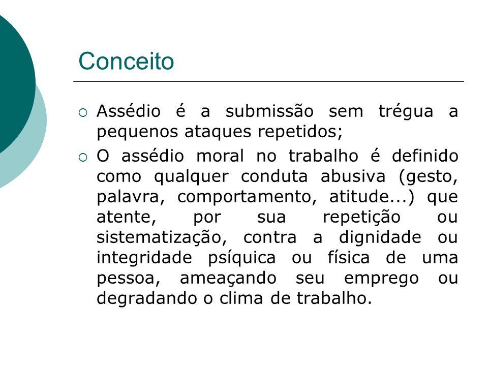 Conceito Assédio é a submissão sem trégua a pequenos ataques repetidos;