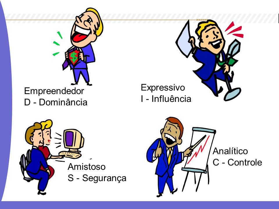 Expressivo I - Influência Empreendedor D - Dominância Analítico C - Controle Amistoso S - Segurança