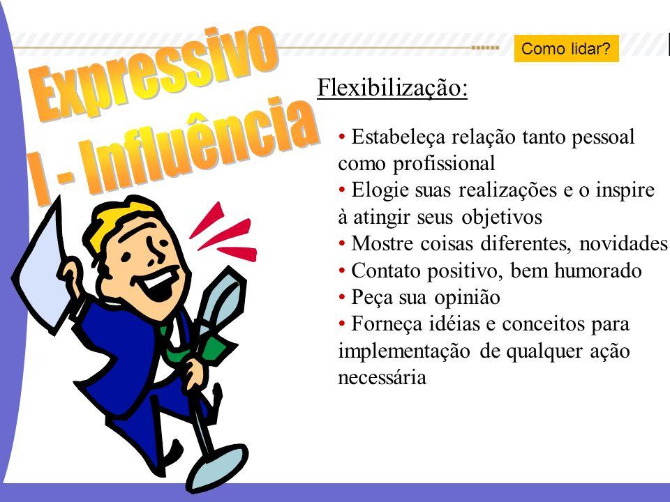 Expressivo I - Influência Flexibilização: