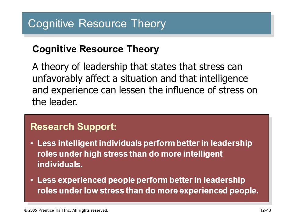 Cognitive Resource Theory