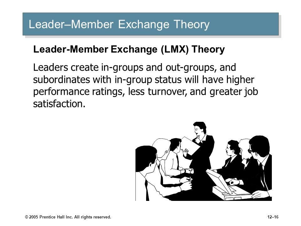 Leader–Member Exchange Theory