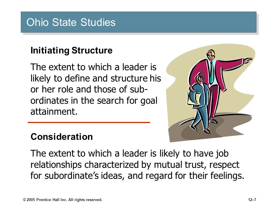 Ohio State Studies Initiating Structure