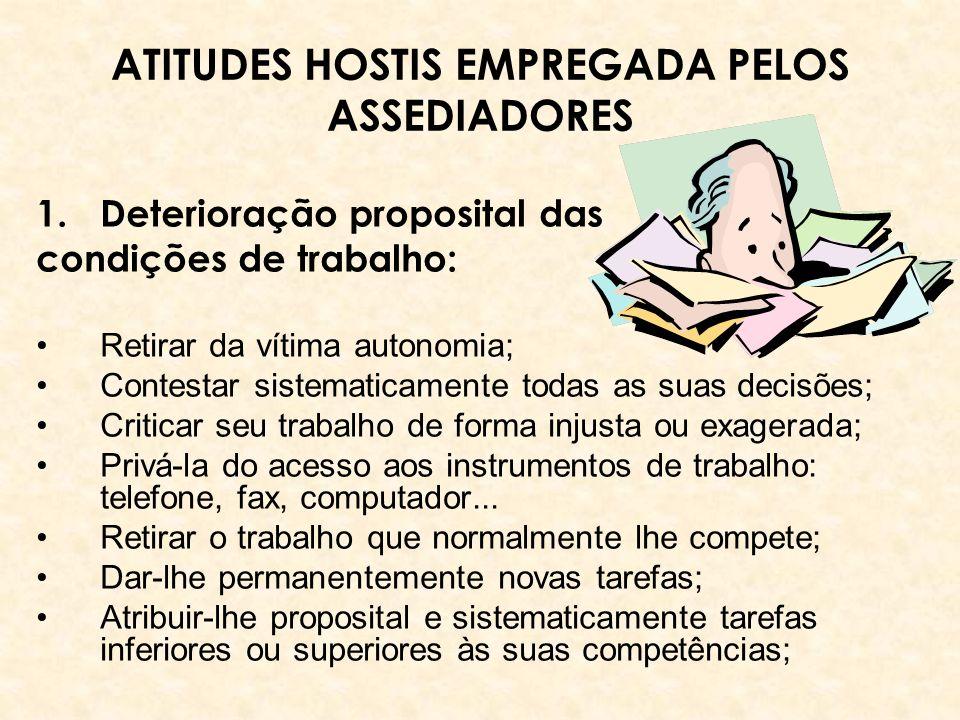 ATITUDES HOSTIS EMPREGADA PELOS ASSEDIADORES