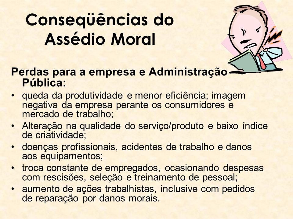 Conseqüências do Assédio Moral