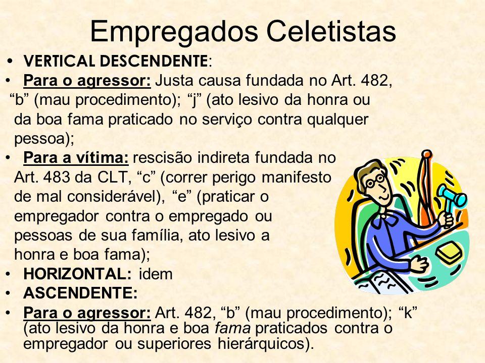 Empregados Celetistas