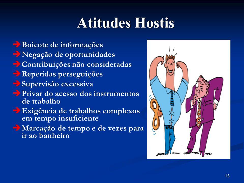 Atitudes Hostis Boicote de informações Negação de oportunidades