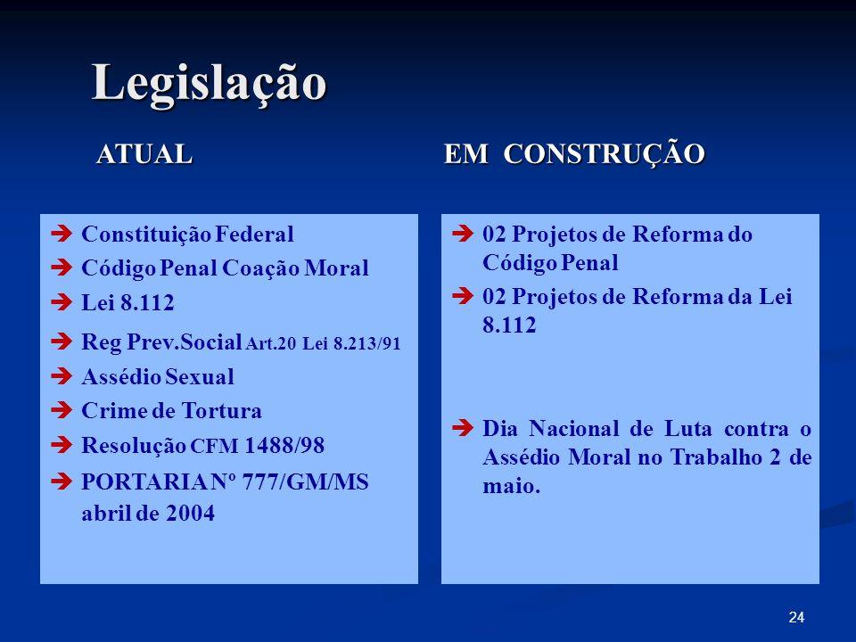 Legislação ATUAL EM CONSTRUÇÃO Constituição Federal